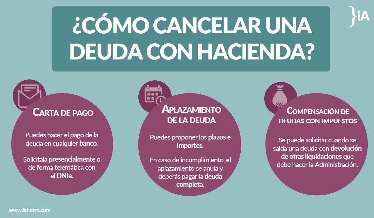 como_candelar_una_deuda_con_hacienda