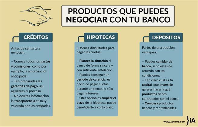 3_productos_que_podemos_negociar_con_el_banco