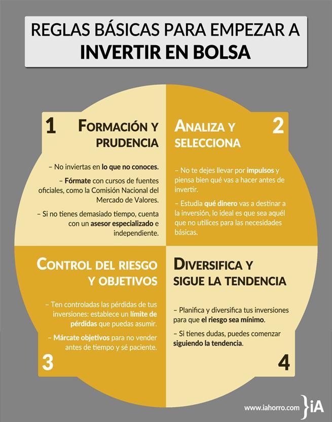 las_reglas_basicas_para_empezar_a_invertir_en_bolsa